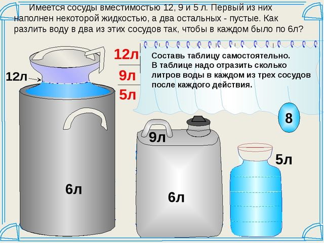 Составь таблицу самостоятельно. В таблице надо отразить сколько литров воды...