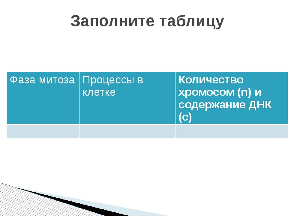 Заполните таблицу Фаза митоза Процессыв клетке Количество хромосом (n) и соде...