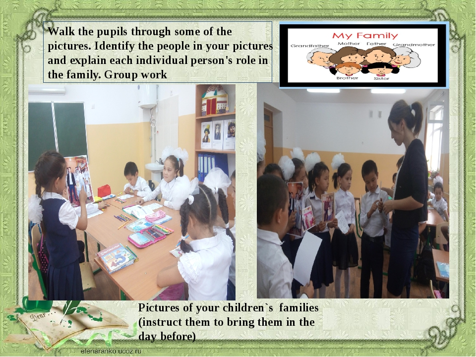 Walk the pupils through some of the pictures. Identify the people in your pi...