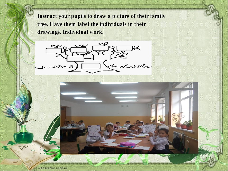 Instruct your pupils to draw a picture of their family tree. Have them label...