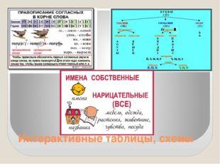 Интерактивные таблицы, схемы