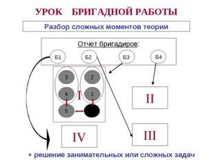 УРОК БРИГАДНОЙ РАБОТЫ Разбор сложных моментов теории Отчет бригадиров: Б1 Б2