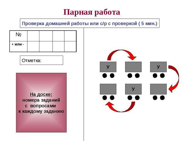 Парная работа Проверка домашней работы или с/р с проверкой ( 5 мин.) Отметка:...