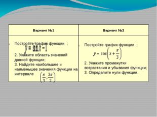 Вариант №1 Вариант №2 Постройте графикфункции ; 2. Укажите область значений
