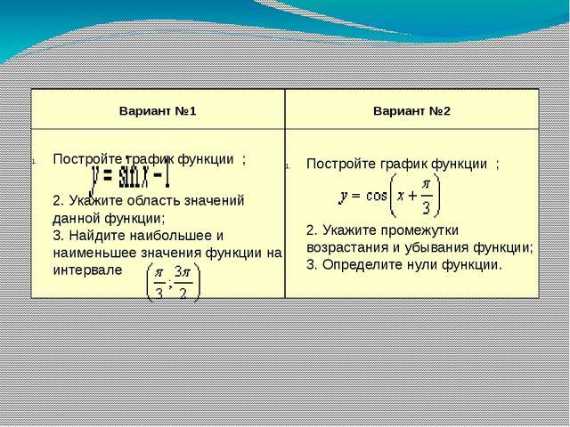 Вариант №1 Вариант №2 Постройте графикфункции ; 2. Укажите область значений...