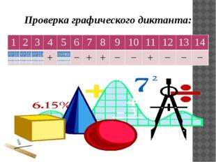 Проверка графического диктанта: