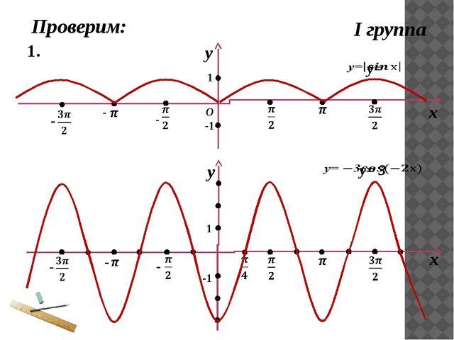 Проверим: I группа у х О 1 -1 - - - у х 1 -1 - - - 1.