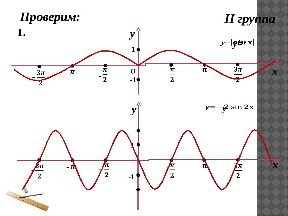 Проверим: II группа у х О 1 -1 - - - у х 1 -1 - - - 1.