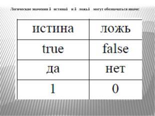 Логические значения ≪истина≫ и ≪ложь≫ могут обозначаться иначе: