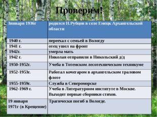 Проверим! 3января1936г родился Н.Рубцов в селе Емецк Архангельской области