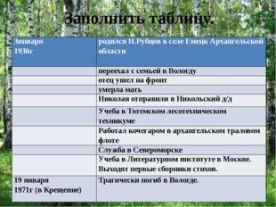 Заполнить таблицу. 3января 1936г родился Н.Рубцов в селе Емецк Архангельской