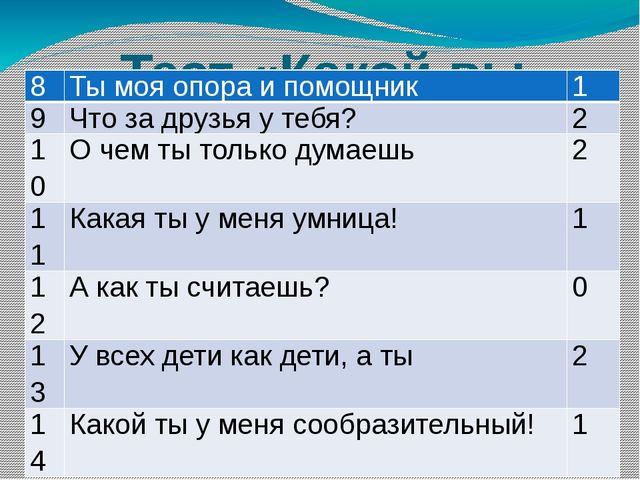 Тест «Какой вы родитель?» 8 Ты моя опора и помощник 1 9 Что за друзья у тебя?...