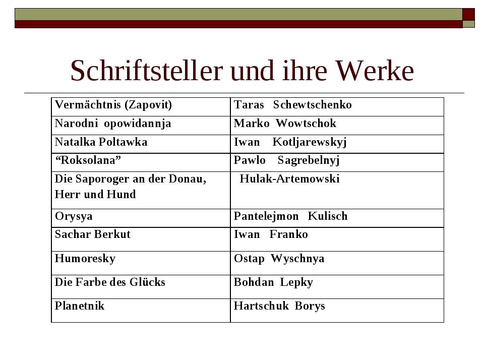 Schriftsteller und ihre Werke Vermächtnis (Zapovit)Taras Schewtschenko Narod...