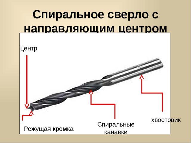 Спиральное сверло с направляющим центром центр Спиральные канавки хвостовик Р...