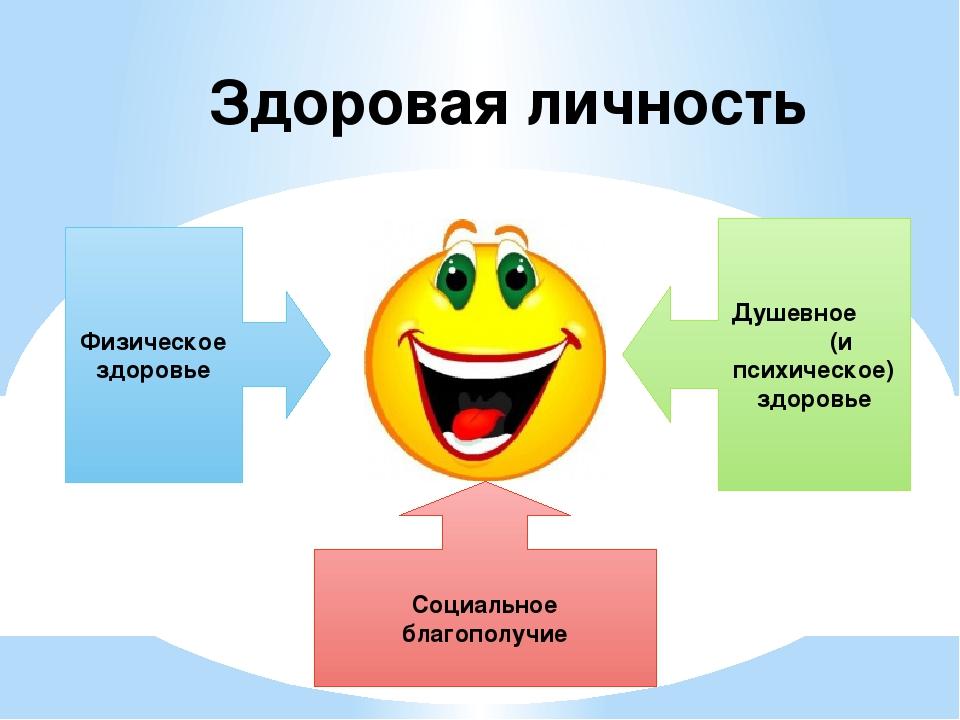Здоровая личность Физическое здоровье Душевное (и психическое) здоровье Социа...