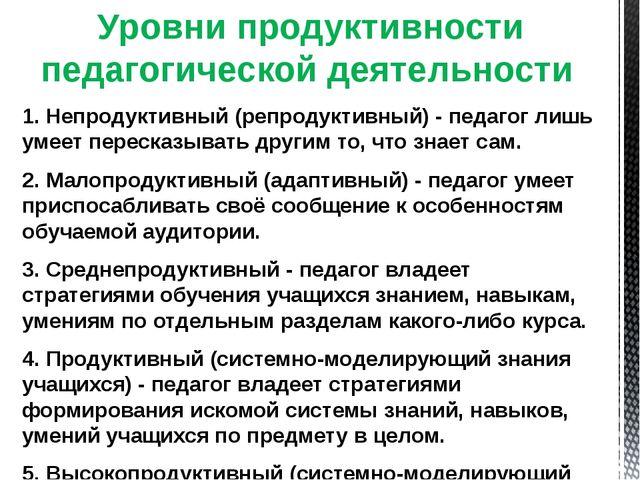 Уровни продуктивности педагогической деятельности 1. Непродуктивный (репроду...