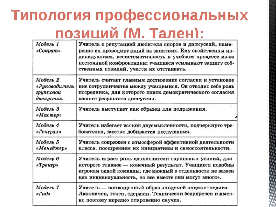 Типология профессиональных позиций (М. Тален):