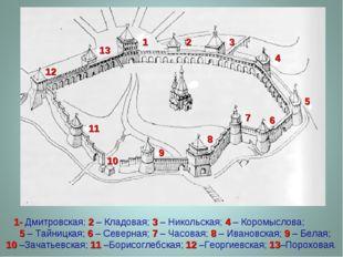 1 2 3 4 5 6 7 8 9 10 11 12 13 1- Дмитровская; 2 – Кладовая; 3 – Никольская; 4