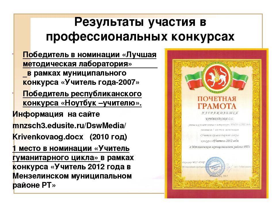 Результаты участия в профессиональных конкурсах Победитель в номинации «Лучша...