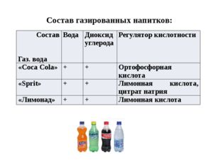 Состав газированных напитков: Состав Газ. вода Вода Диоксид углерода Регулято
