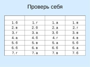 Проверь себя 1вариант 2вариант 3вариант 4 вариант 1. б 1.г 1. а 1. в 2. в 2.