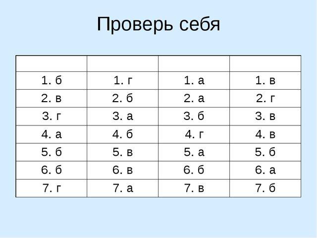 Проверь себя 1вариант 2вариант 3вариант 4 вариант 1. б 1.г 1. а 1. в 2. в 2....
