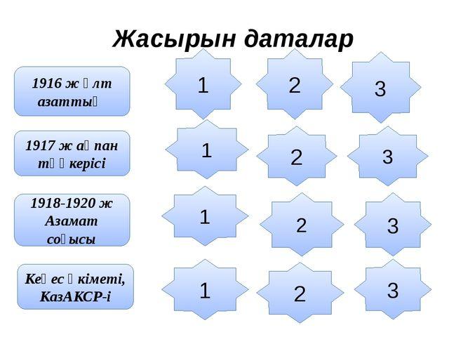 1 2 3 1 2 3 1 2 3 1 2 3 1916 ж ұлт азаттық 1917 ж ақпан төңкерісі 1918-1920 ж...
