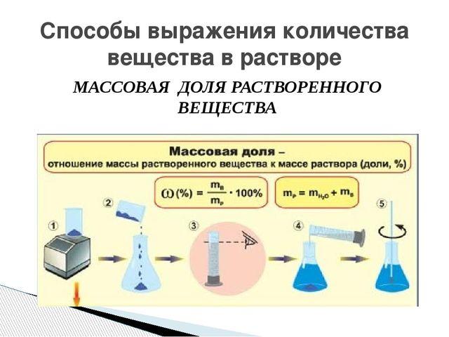 МАССОВАЯ ДОЛЯРАСТВОРЕННОГО ВЕЩЕСТВА Способы выражения количества вещества в...