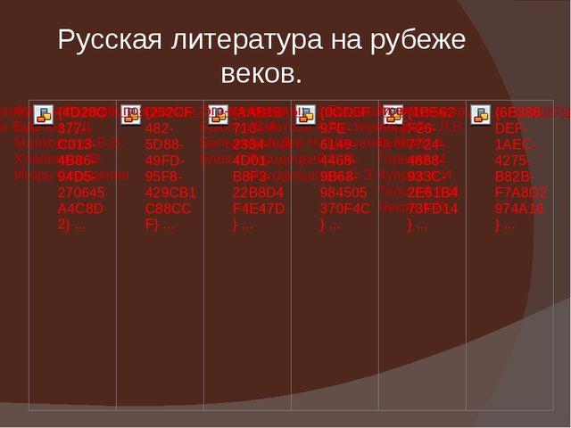 Русская литература на рубеже веков.