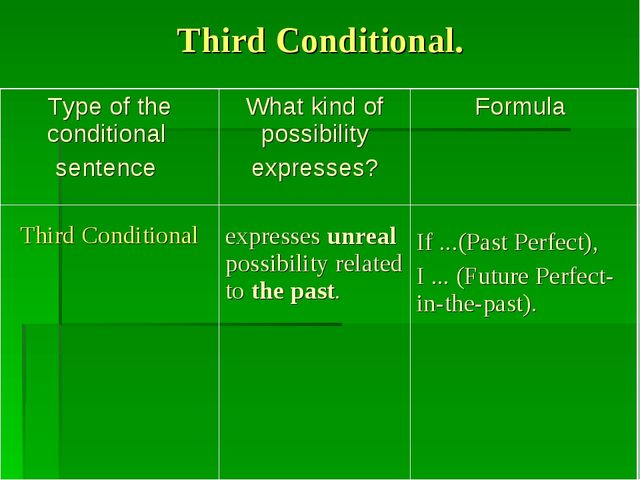 Third Conditional.