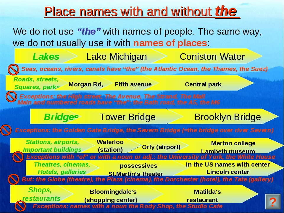 "Place names with and without the We do not use ""the"" with names of people. Th..."