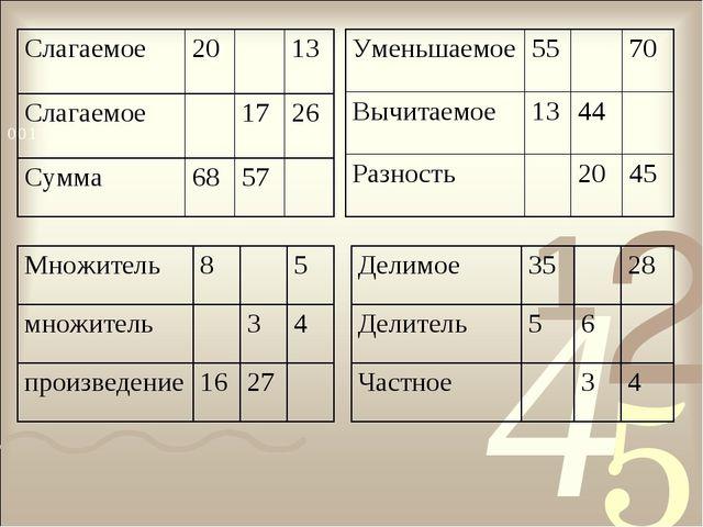 Слагаемое2013 Слагаемое1726 Сумма6857 Множитель85 множитель34...