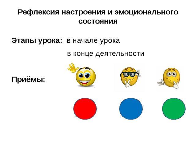 Рефлексия настроения и эмоционального состояния Этапы урока: в начале урока в...