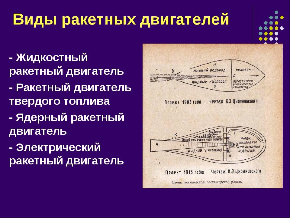 Виды ракетных двигателей - Жидкостный ракетный двигатель - Ракетный двигатель...