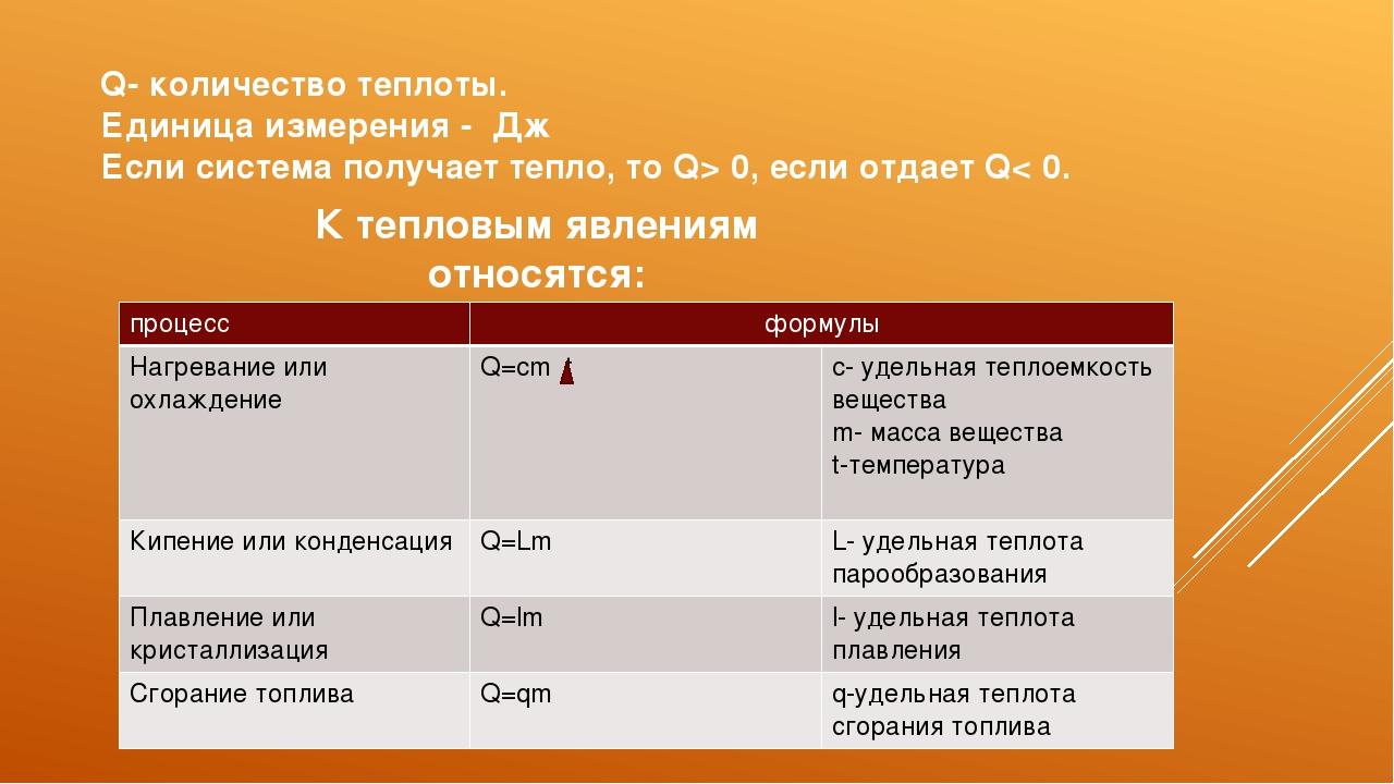 К тепловым явлениям относятся: Q- количество теплоты. Единица измерения - Дж...