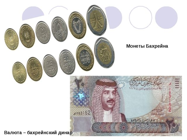 Монеты Бахрейна Валюта – бахрейнский динар