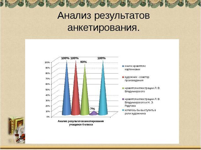 Анализ результатов анкетирования.