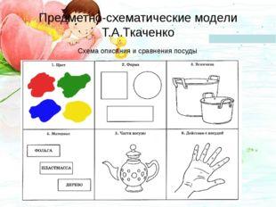 Предметно-схематические модели Т.А.Ткаченко www.themegallery.com Схема описан