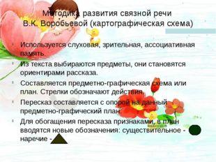 Методика развития связной речи В.К. Воробьевой (картографическая схема) Испол