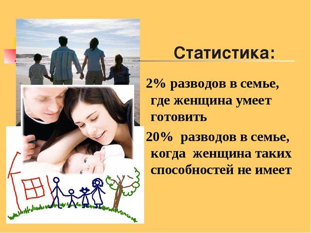 Статистика: 2% разводов в семье, где женщина умеет готовить 20% разводов в се...