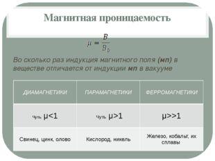 Магнитная проницаемость Во сколько раз индукция магнитного поля (мп) в вещест