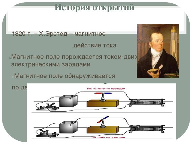 История открытий 1820 г. – Х.Эрстед – магнитное действие тока Магнитное поле...