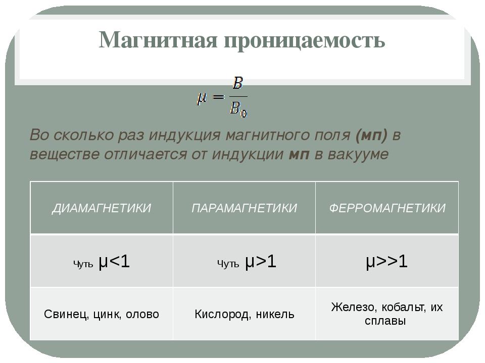 Магнитная проницаемость Во сколько раз индукция магнитного поля (мп) в вещест...