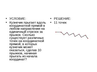 УСЛОВИЕ: Кузнечик прыгает вдоль координатной прямой в любом направлении на ед