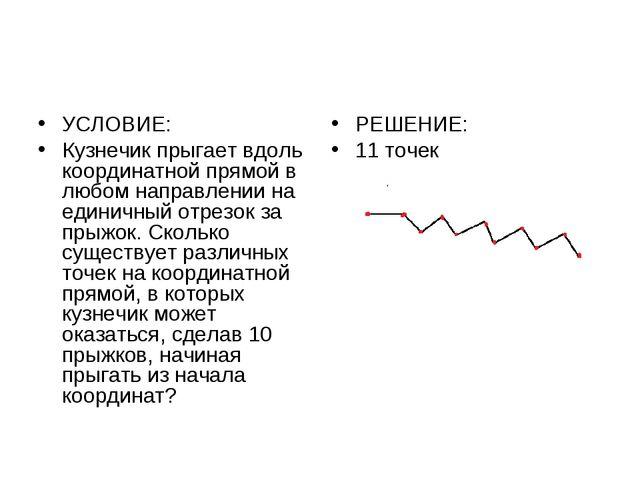 УСЛОВИЕ: Кузнечик прыгает вдоль координатной прямой в любом направлении на ед...