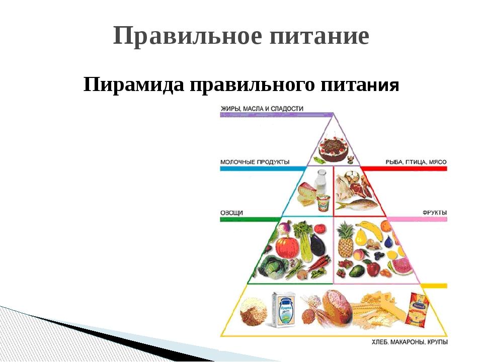 Пирамида правильного питания Правильное питание