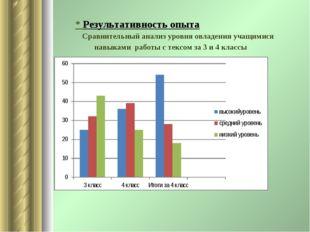 * Результативность опыта Сравнительный анализ уровня овладения учащимися нав