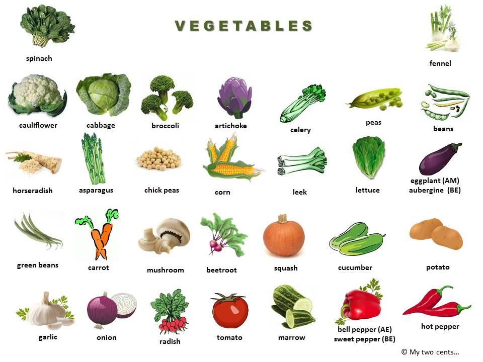 Картинки овощи по английски