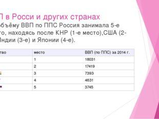 ВВП в Росси и других странах По объёму ВВП по ППС Россия занимала 5-е место,