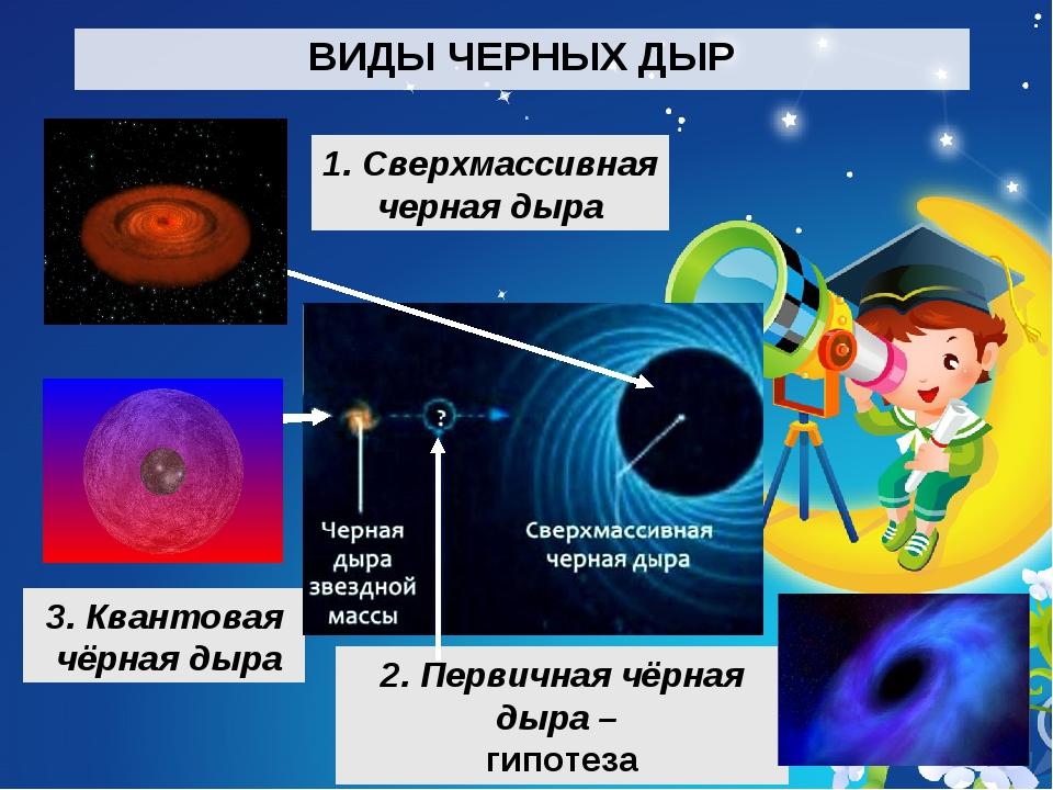 ВИДЫ ЧЕРНЫХ ДЫР Сверхмассивная черная дыра 3. Квантовая чёрная дыра 2. Первич...
